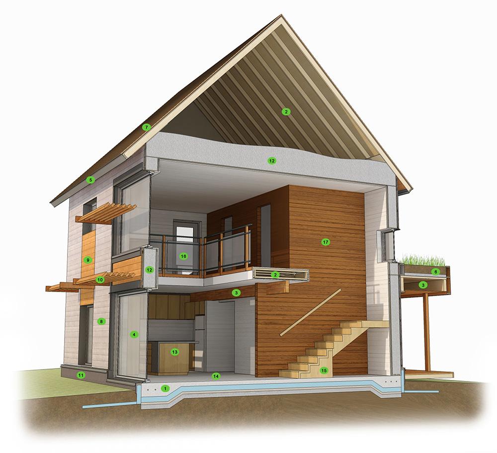 chantier suivez la construction de la maison cologique ere 132. Black Bedroom Furniture Sets. Home Design Ideas